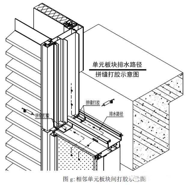 建筑幕墙结构设计一般要求