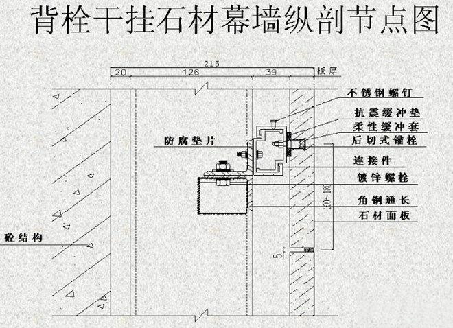 石材幕墙施工工艺流程
