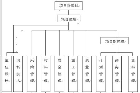 石材幕墙施工组织设计方案