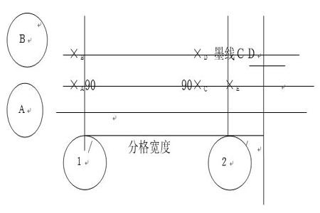 幕墙测量放线方案