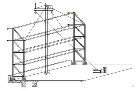 单元板块幕墙安装方法