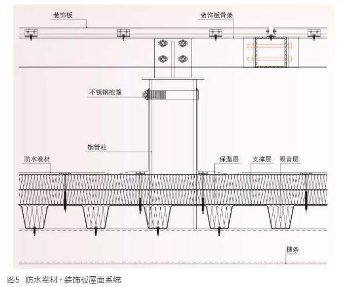 金属屋面系统在异形建筑中的应用与分析