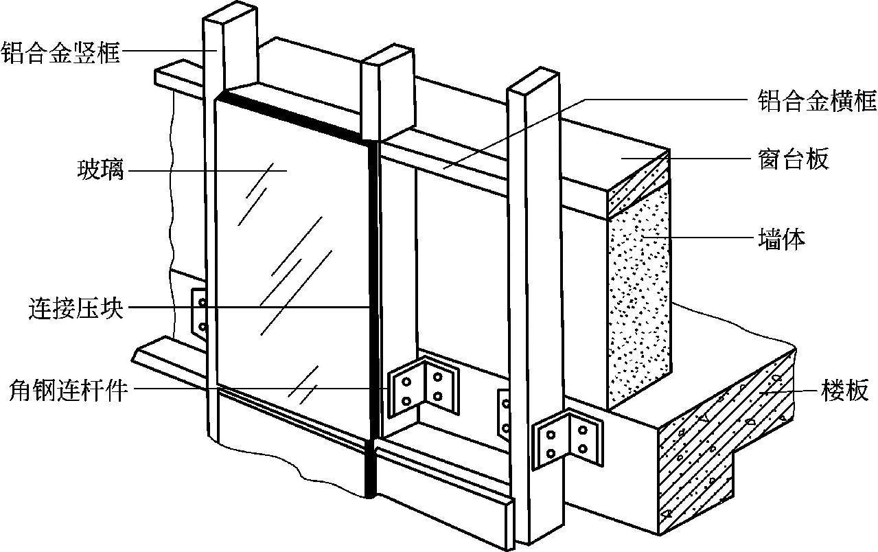 玻璃幕墙施工工艺与施工工艺流程
