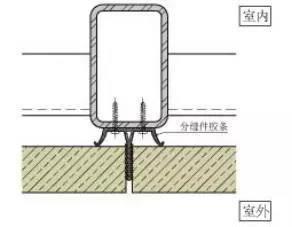 开缝式陶土板幕墙施工工法